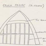 Edward Roberts sketch of Cruck frame